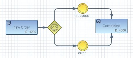 microservice-architecture-bpmn-generic